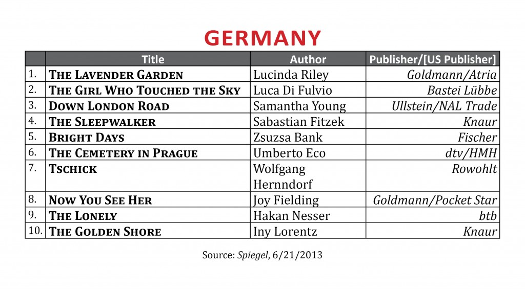 BestsellerJune2013.Germany