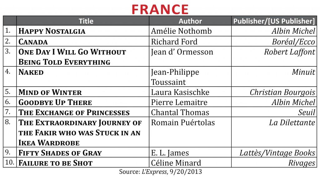 BestsellerSeptember2013.France
