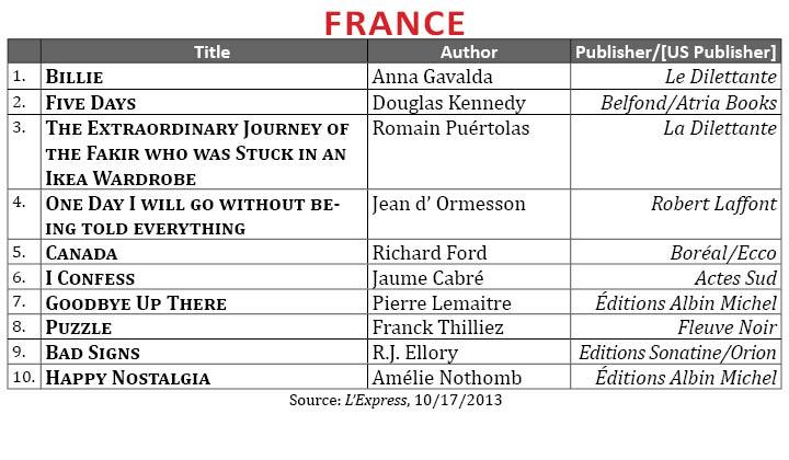 BestsellerOctober2013.France (1) (1)