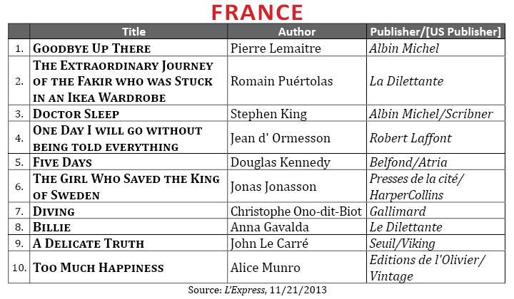 BestsellerNovember2013.France (1)