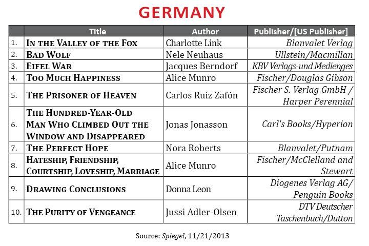 BestsellerNovember2013.Germany (1)