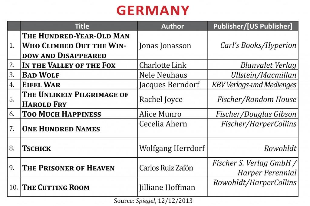 BestsellerDecember2013.Germany