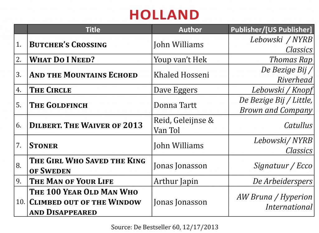 BestsellerDecember2013.Holland