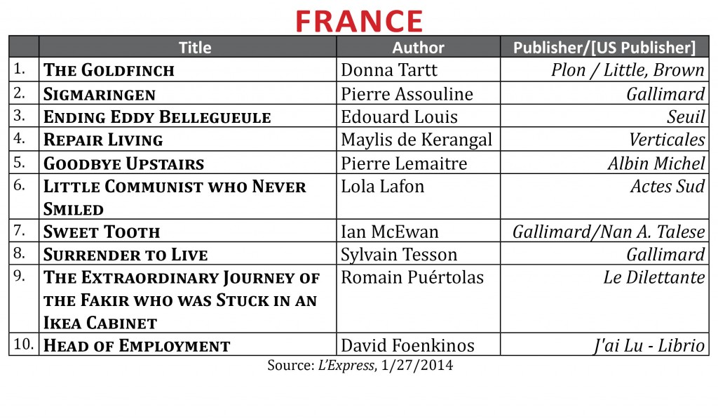 BestsellerJanuary2014.France
