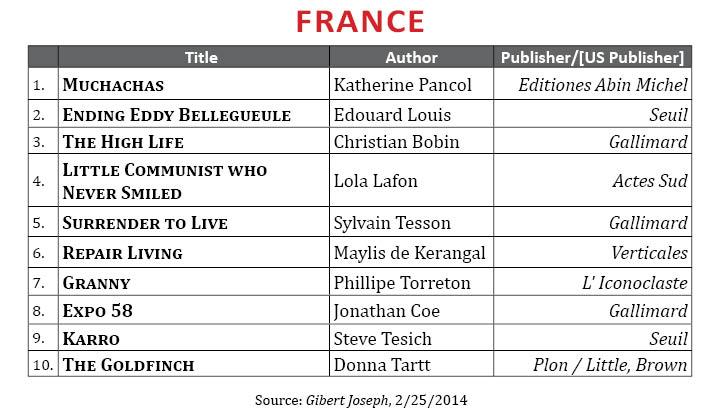 BestsellerFebruary2014.Francejpg