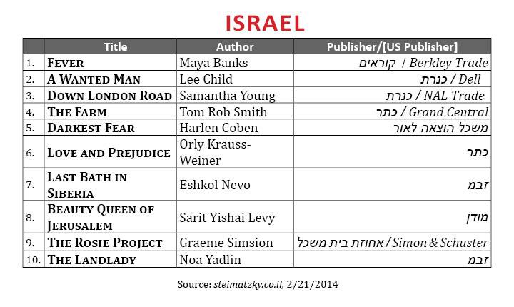 BestsellerFebruary2014.Israel