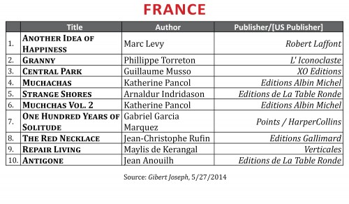 BestsellerApril2014.Francejpg1