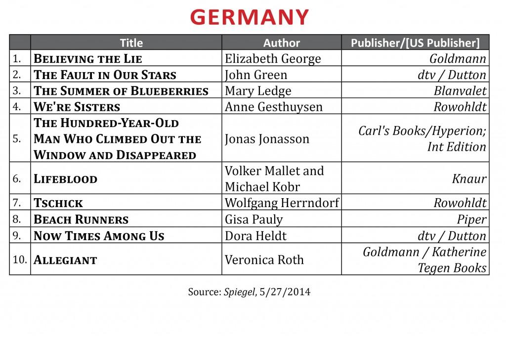 BestsellerMay2014.Germany1