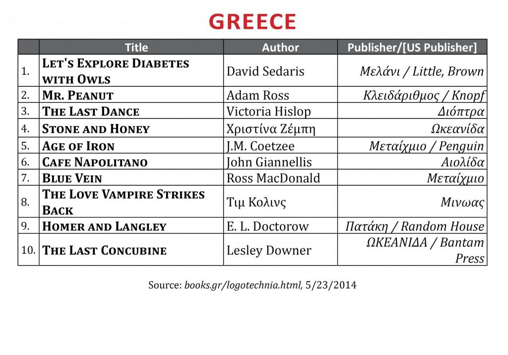 BestsellerMay2014.Greece1