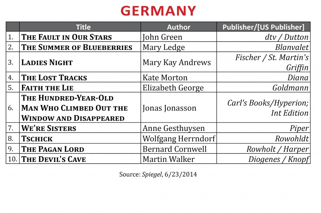 BestsellerJune2014.Germany1