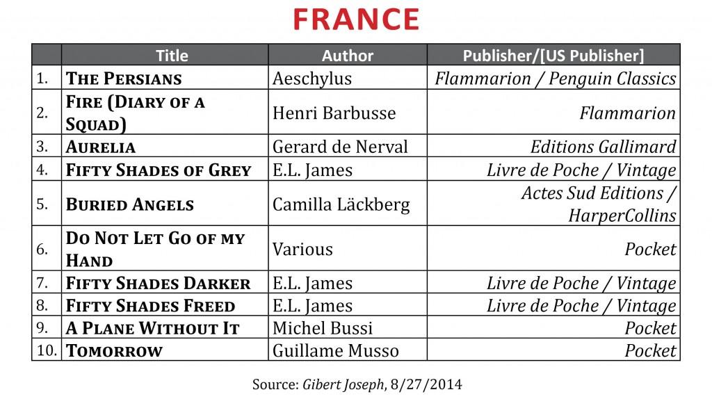BestsellerAugust2014.France11