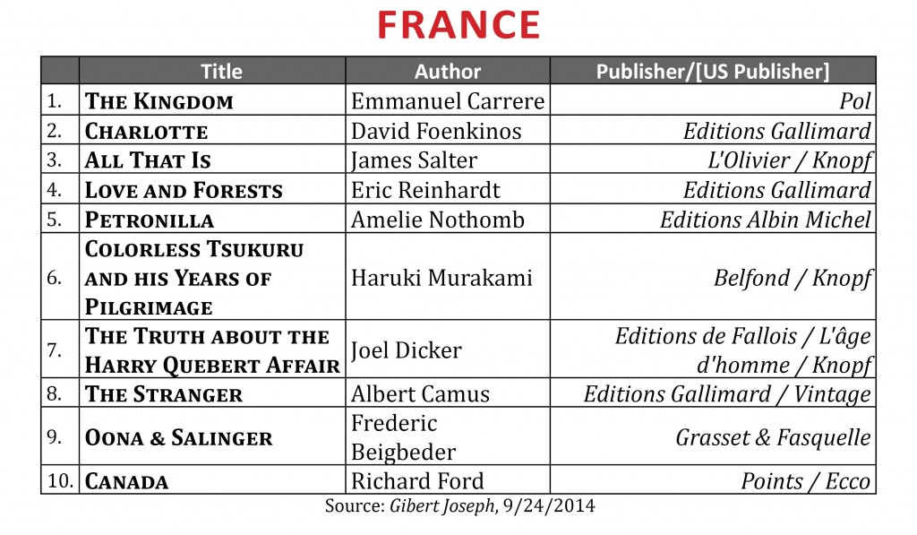 BestsellerSept2014.France2