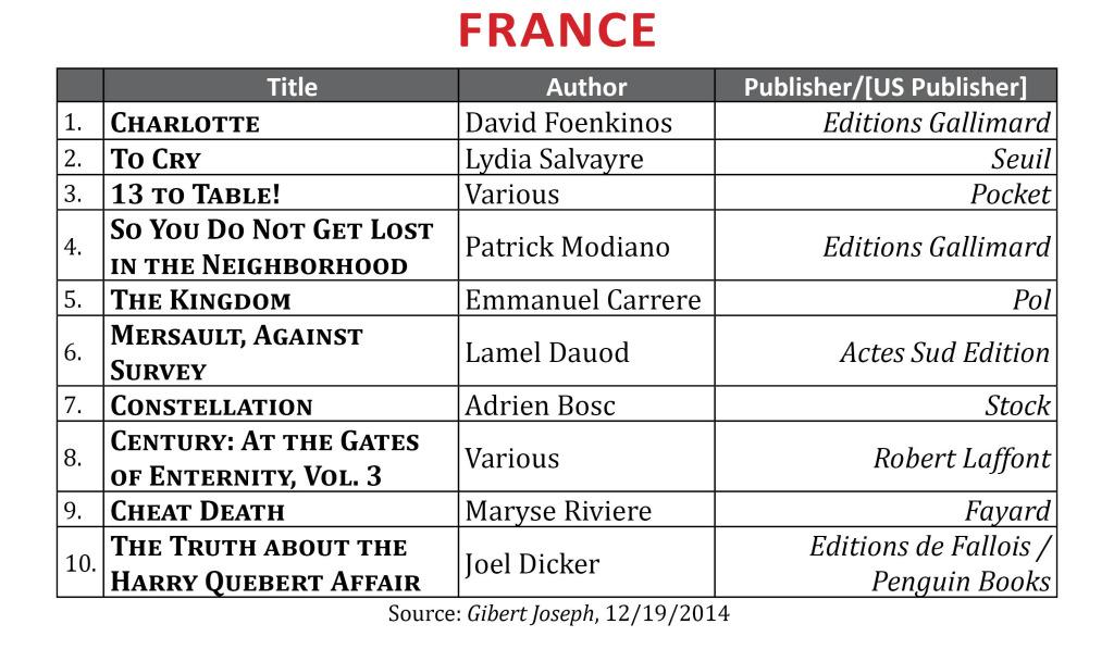BestsellerDec2014.France2