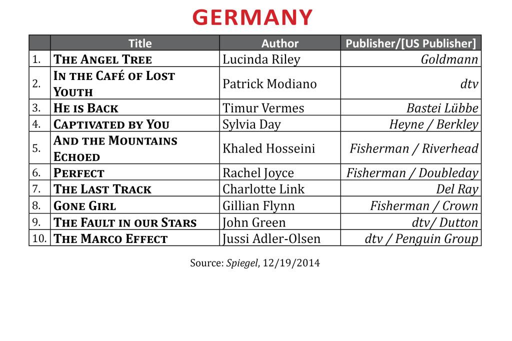 BestsellerDec2014.Germany