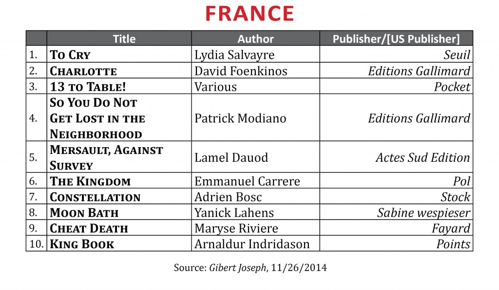 BestsellerNov2014.France2