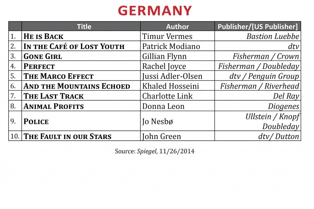 BestsellerNov2014.Germany