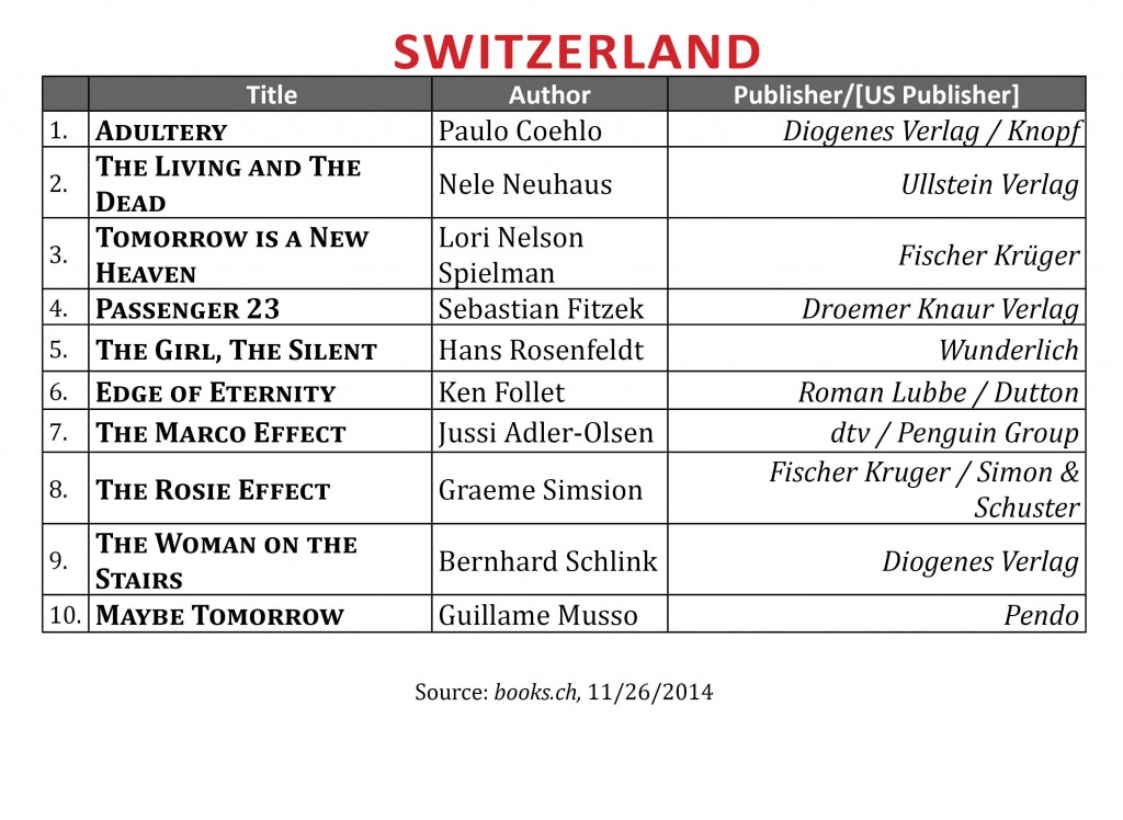 BestsellerNov2014.Switzerland