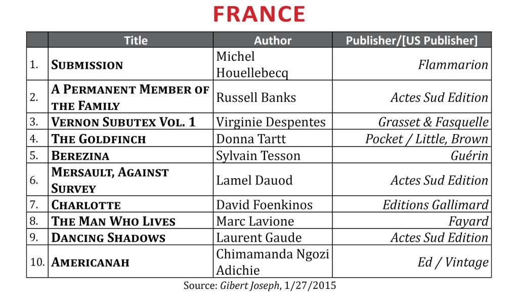 BestsellerJan2015.France