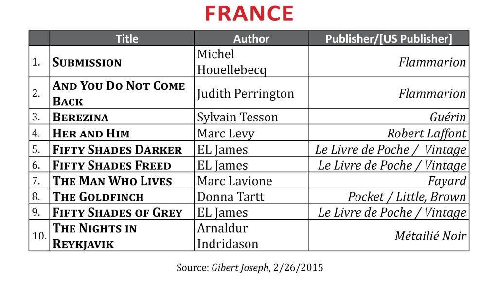 BestsellerFeb2015.France