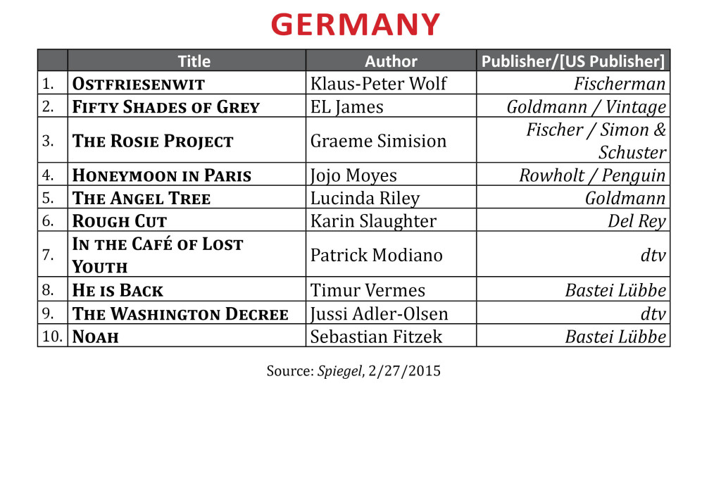BestsellerFeb2015.Germany2