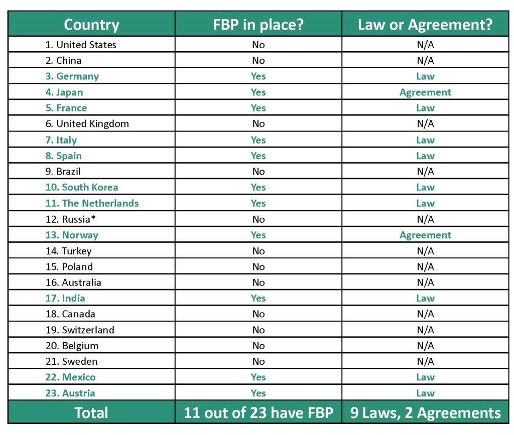 FBP Chart FINAL