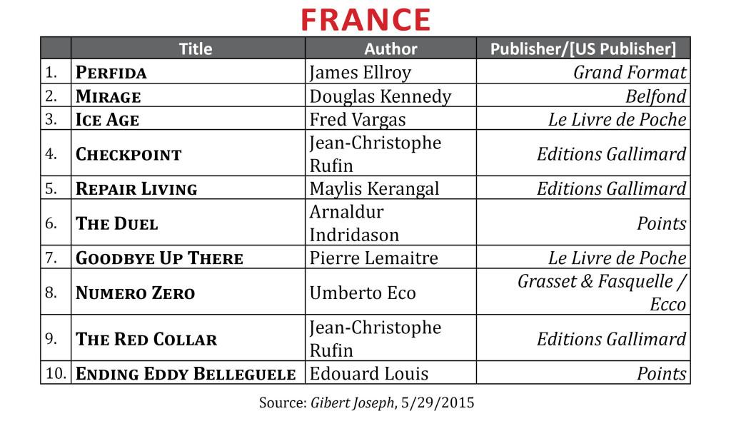 BestsellerApr2015.France