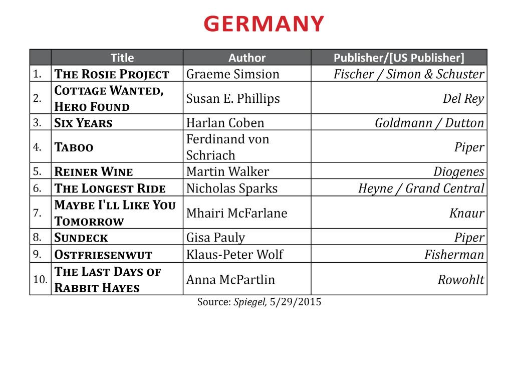 BestsellerMay2015Germany