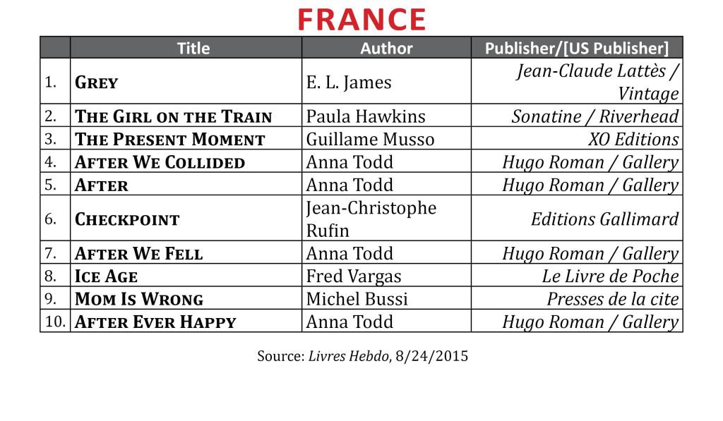 BestsellerAug2015.France