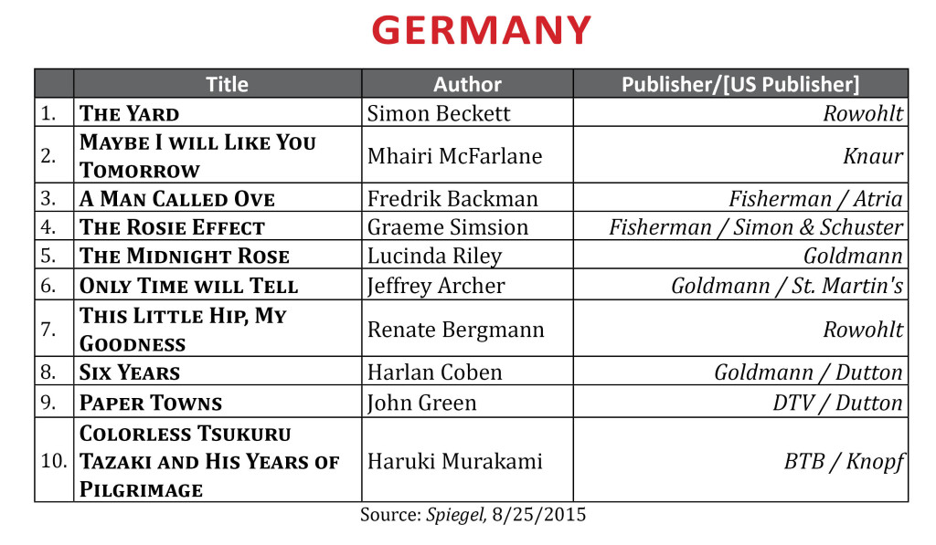 BestsellerAug2015Germany