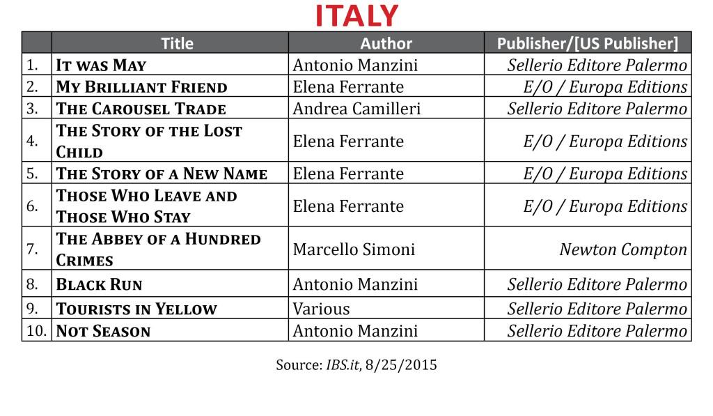 BestsellerAugItaly2015