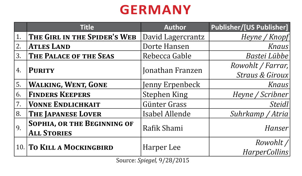 bestsellersept2015germany2