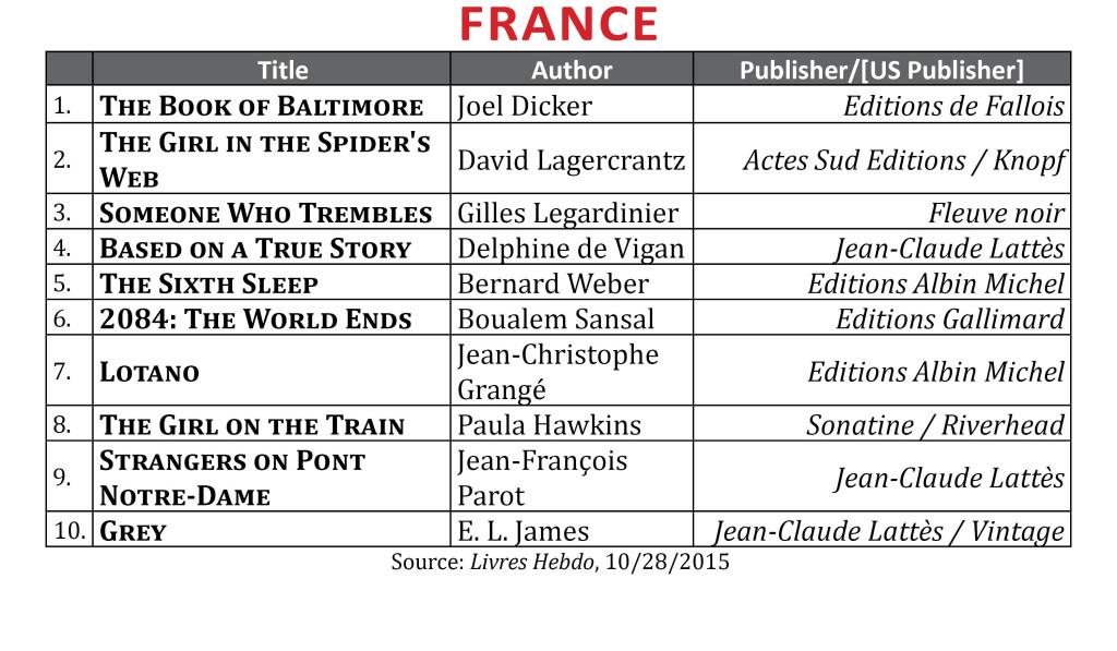 BestsellerOct2015.France2