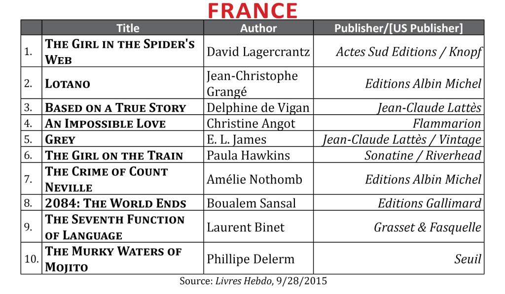 bestsellersept2015.france2