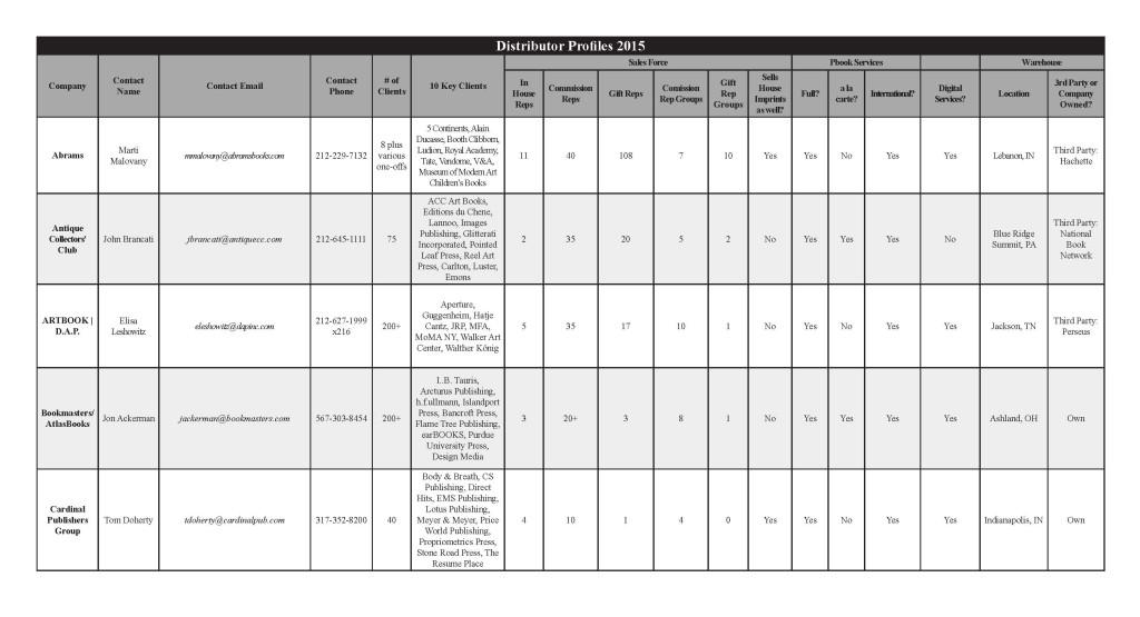 distributor profiles 2015 final jpeg