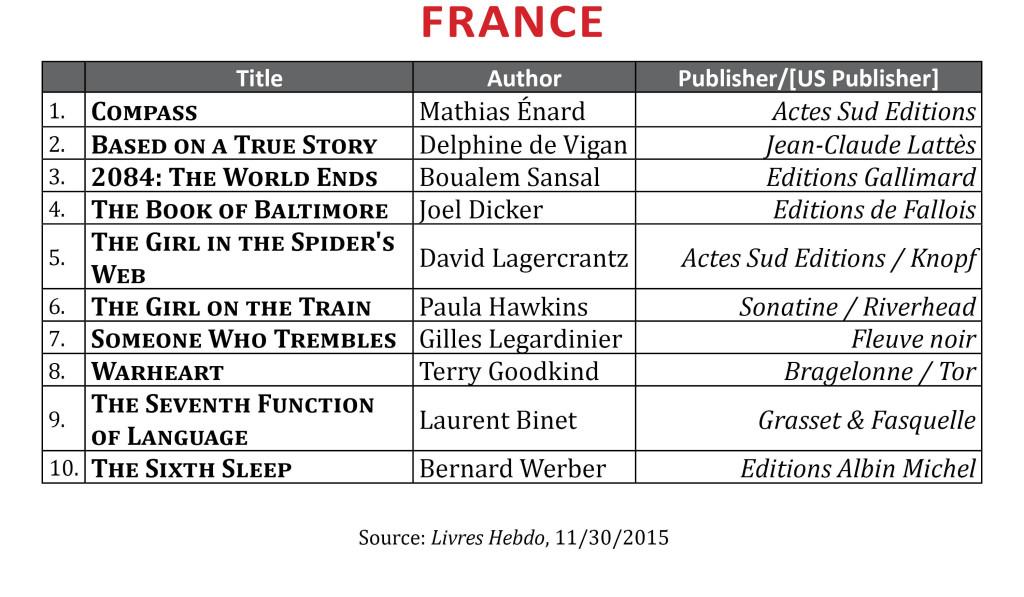 BestsellerNov2015.France01