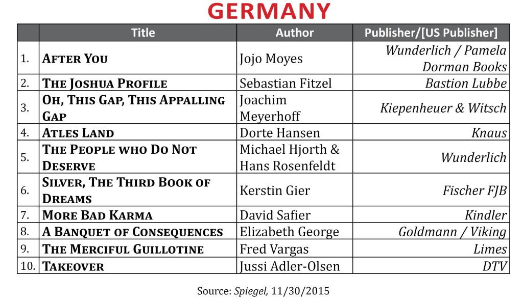 BestsellerOct2015Germany2