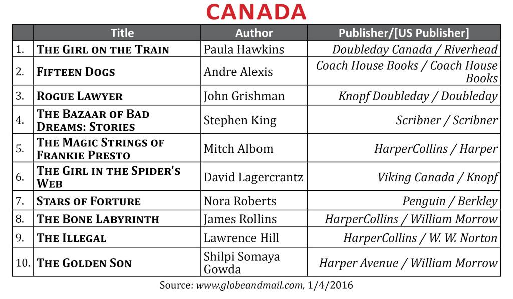 BestsellerDec2015Canada