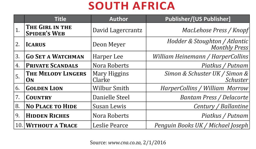 BestsellerJan2016SAfrica