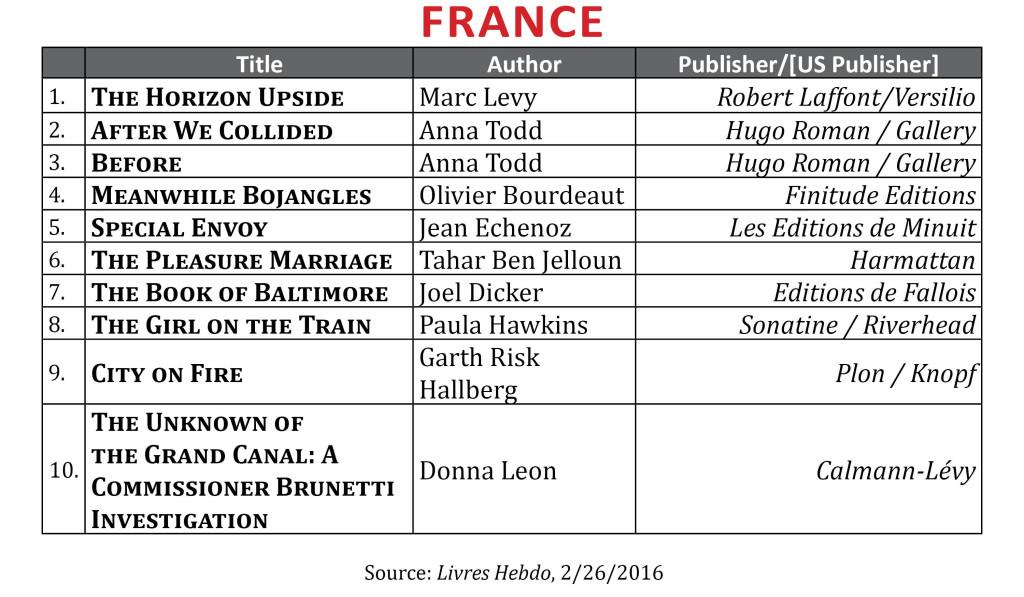 BestsellerFeb2016.France