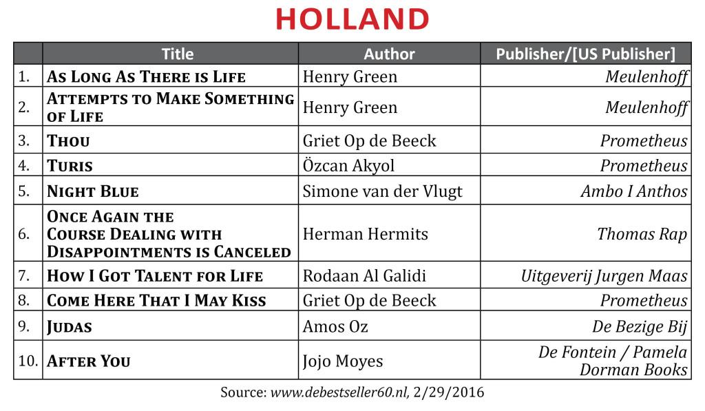 BestsellerFeb2016Holland