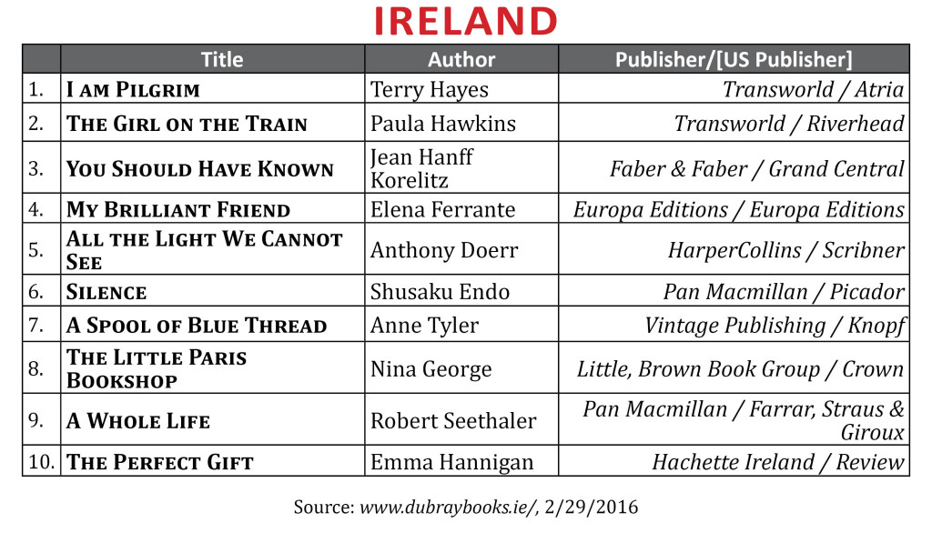 BestsellerFeb2016Ireland