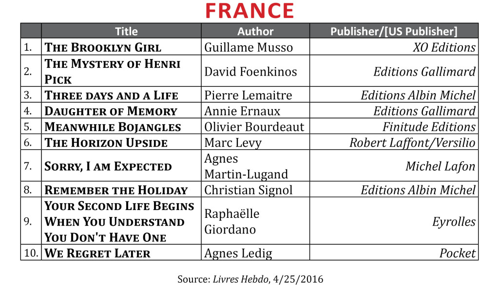 BestsellerApr2016.France