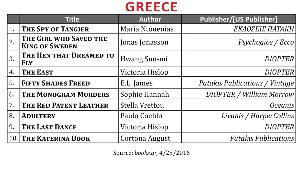 BestsellerApr2016Greece1