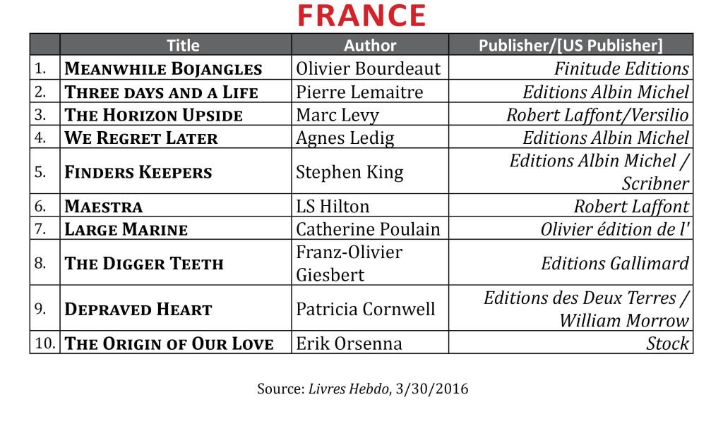 BestsellerMar2016.France