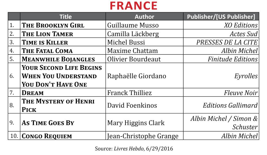 BestsellerJune2016.France