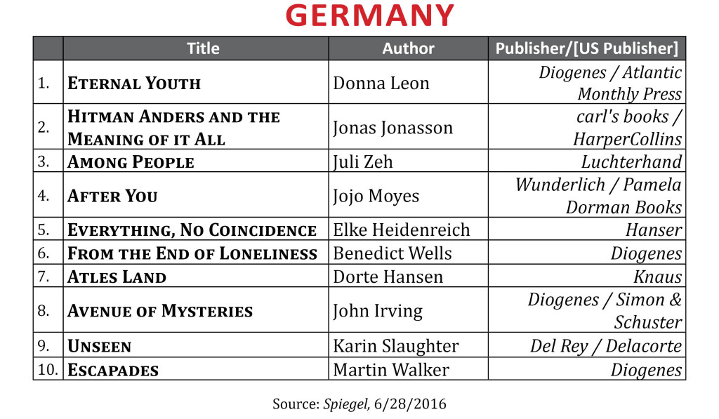 BestsellerJune2016Germany