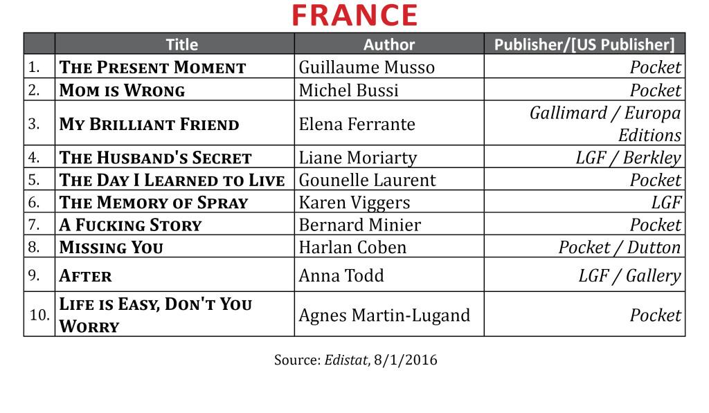 BestsellerAug2016France