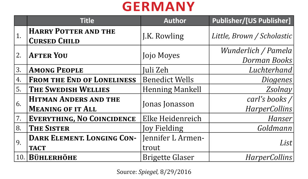 BestsellerAug2016Germany