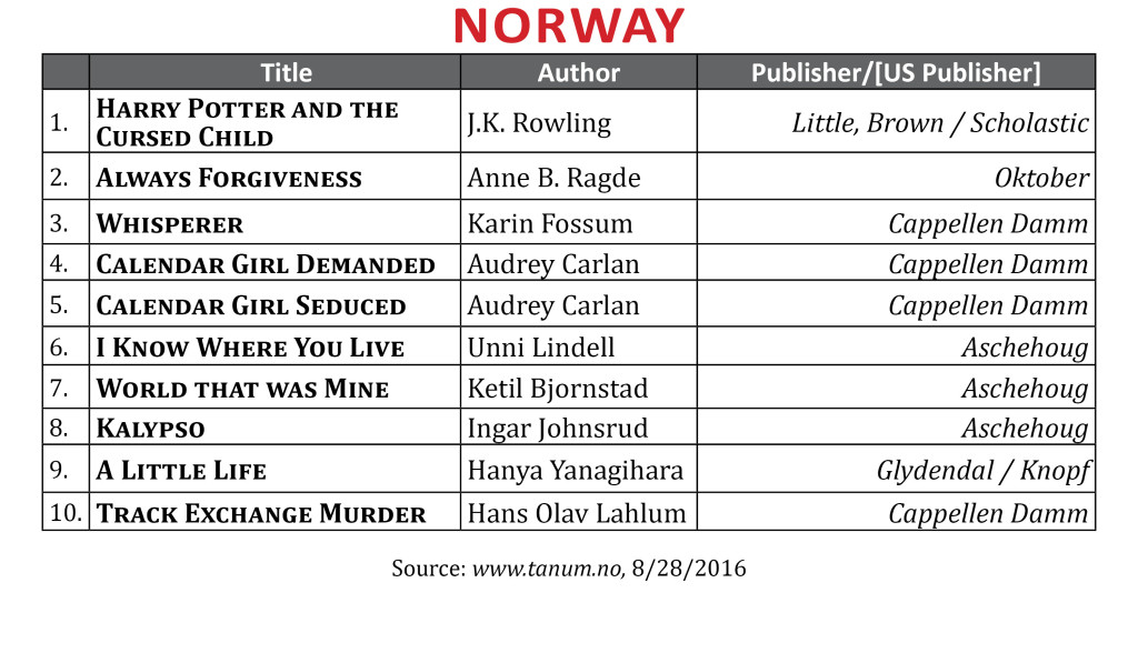 BestsellerAug2016Norway