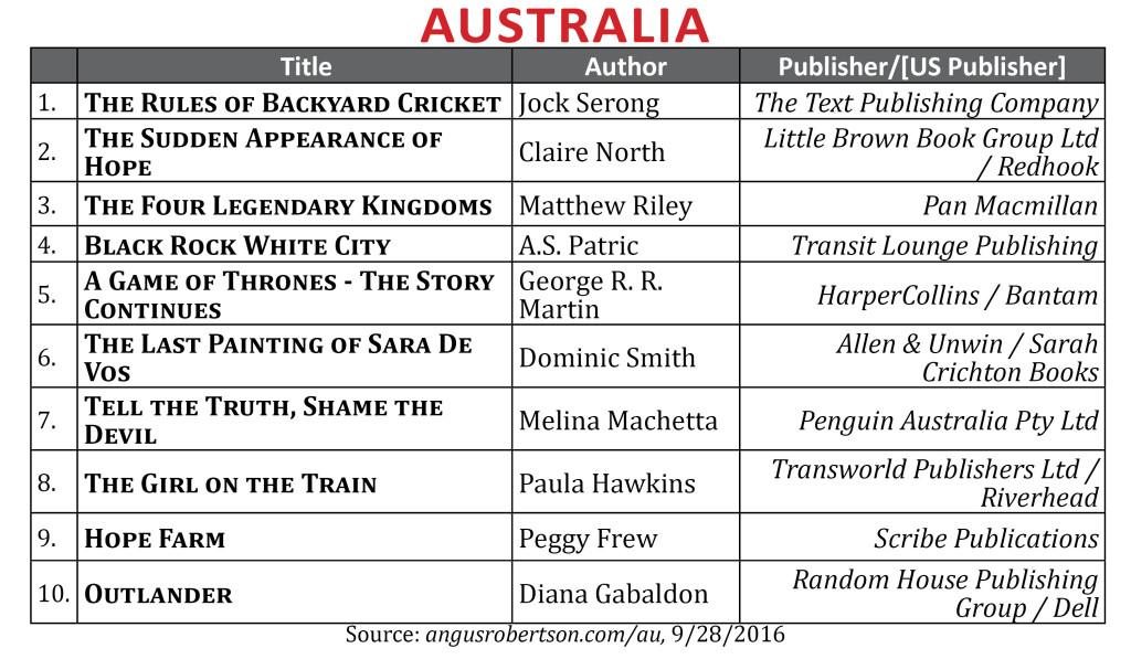 bestsellersept2016aus